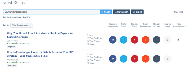 find popular topics on buzzsumo