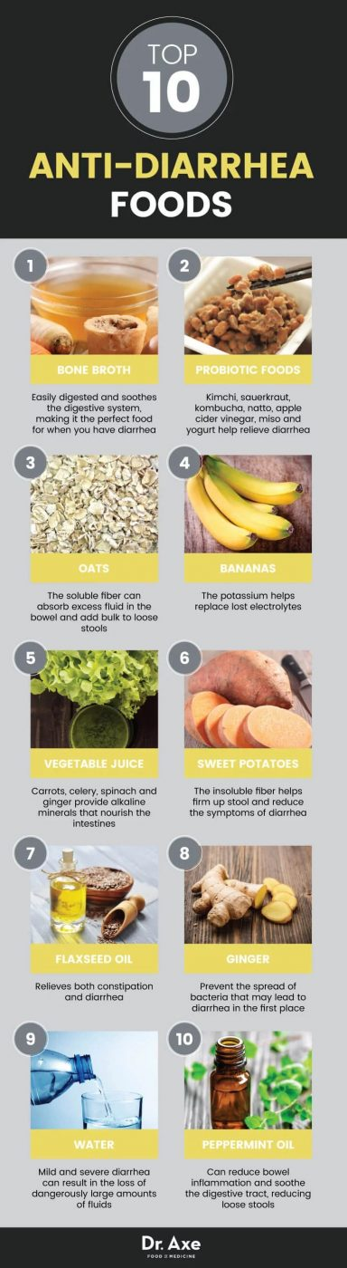 Other foods you can eat with the BRAT diet