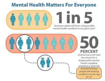 Mental-Health-Statistics-1