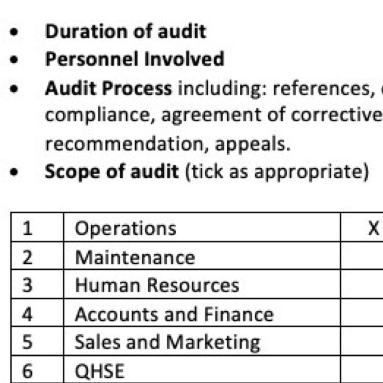 Falk Safety Services ISO Audit