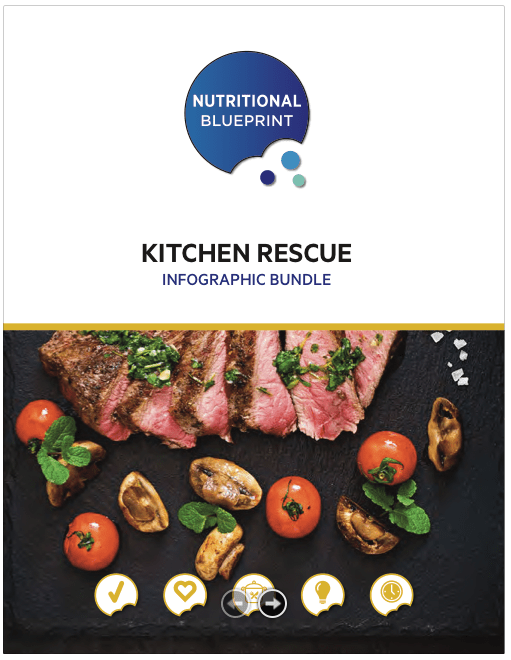 Your Free Kitchen Rescue Bundle