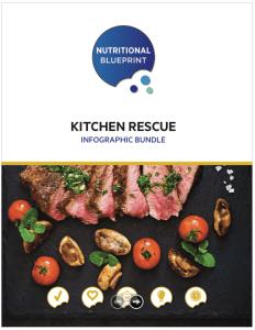Your Free Kitchen Rescue Bundle