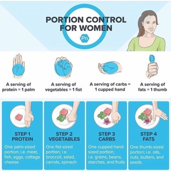 Portion sizes for women with Type 2 Diabetes