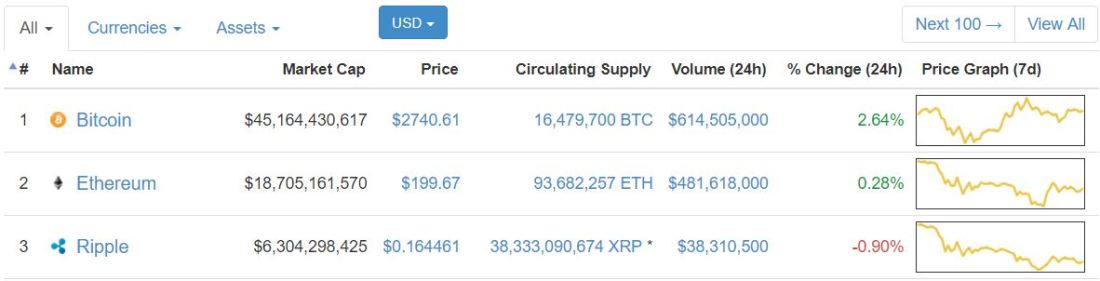 is ripple worth buying