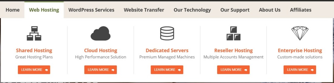 siteground hosting services