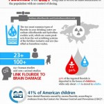Harvard Study Finds Fluoride Lowers IQ