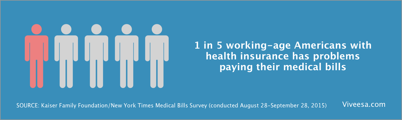 How Unexpected Health Issues Lead to Medical Debt