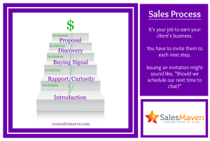 Sales Process, Selling, Sales Maven, Nikki Rausch,