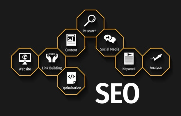 What is SEO – Search Engine Optimization for Optimizing Your Website