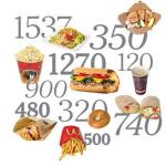 FDA Delays Calorie Count Rule For Chain Restaurants