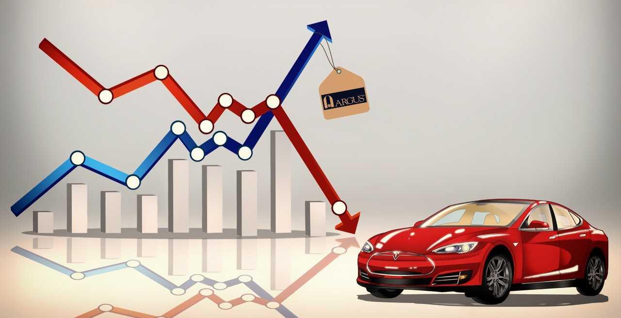 Argus Analysts Revise Production Forecast for Tesla Motors Downward to 50K