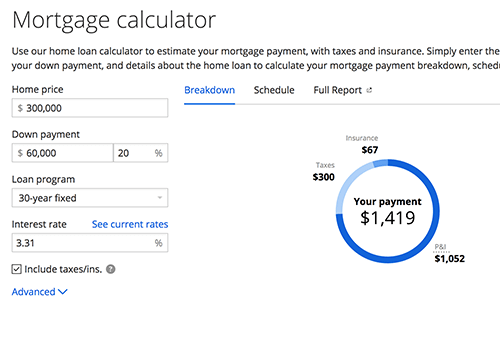 Zillow Mortgage Calculator Widget
