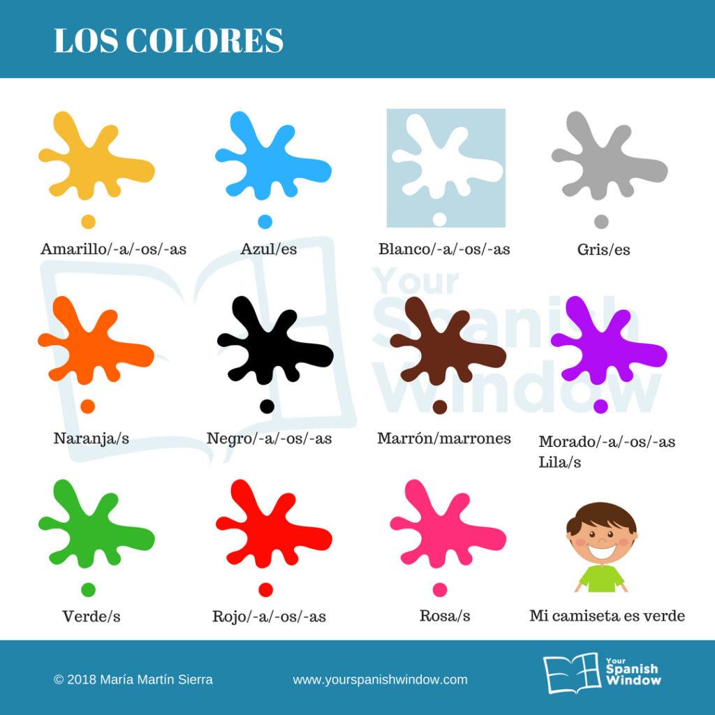 Cada Cosa Tiene Su Color Colores Y Expresiones En Espanol