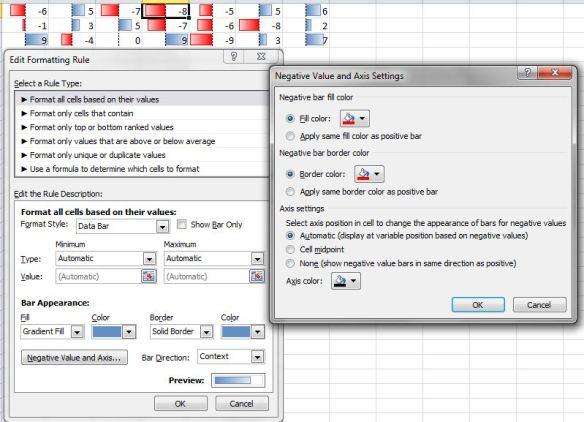 Data bar dialog