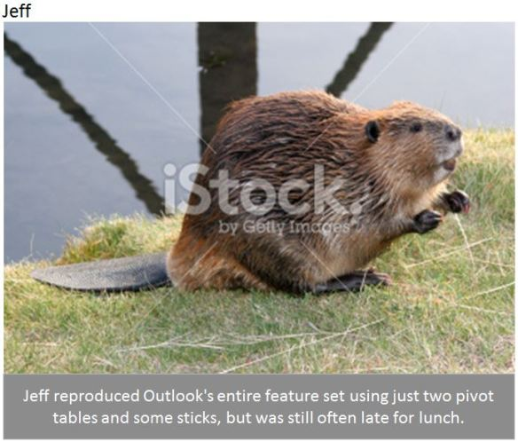 Jeff the beaver