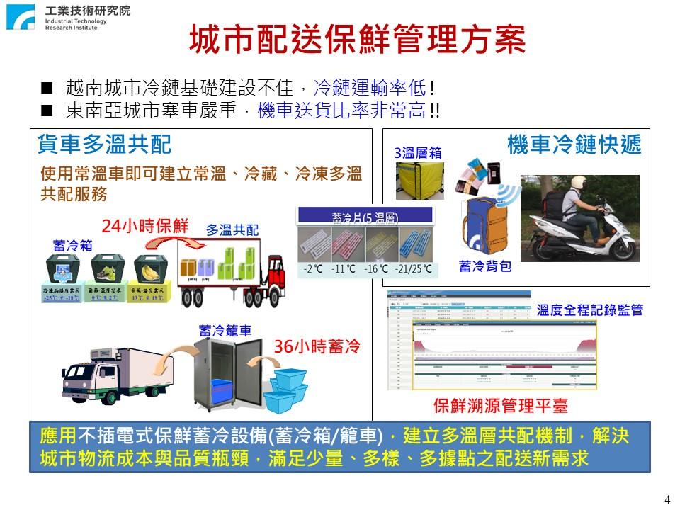冷鏈商物流發展暨產業南向服務平台 04