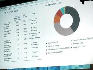 fami launch stocks consumer index
