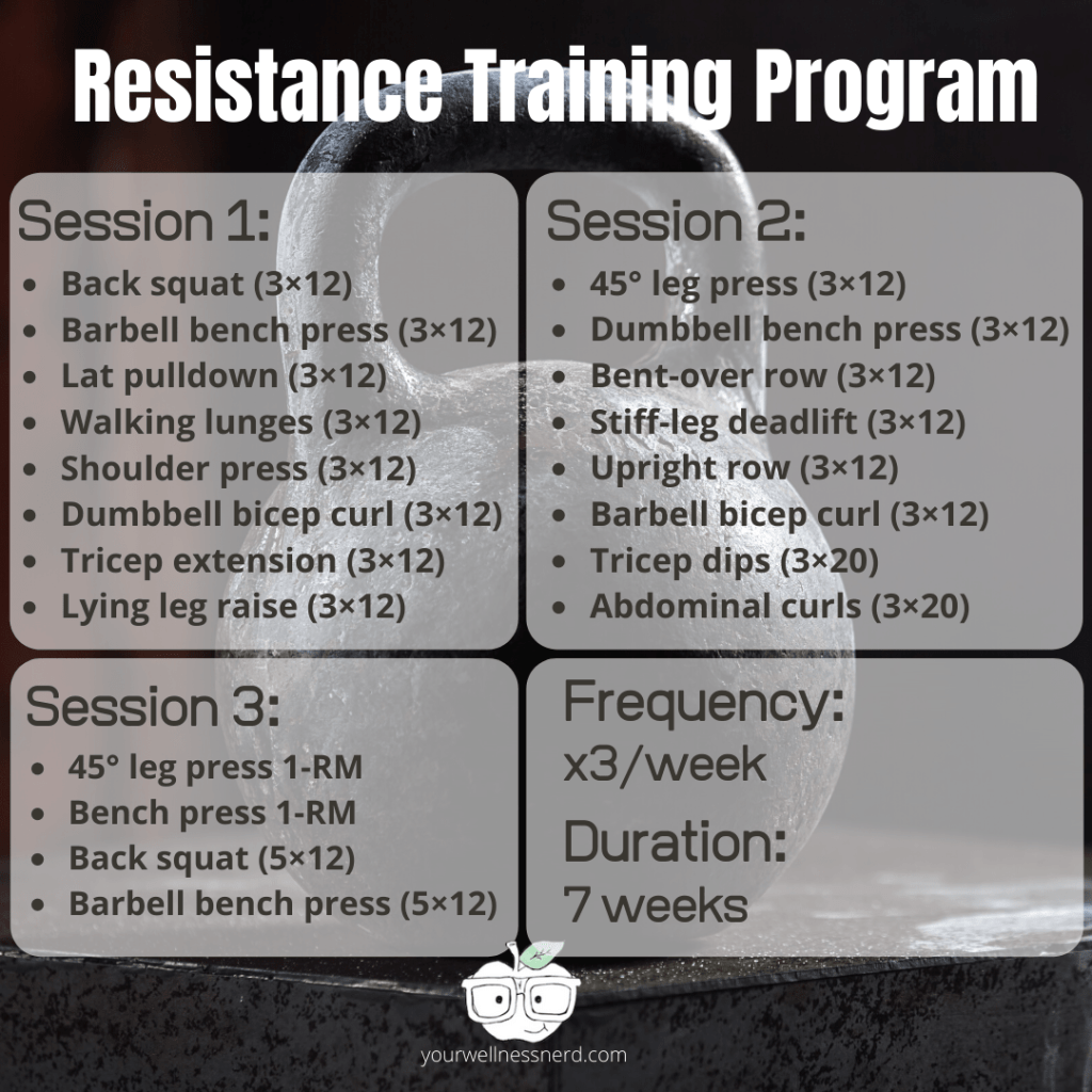 resistance training program for cold water immersion research