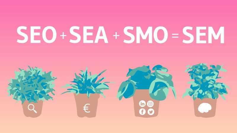SEO + SEA + SMO = SEM ?