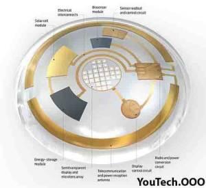 Solar Powered Contact Lens