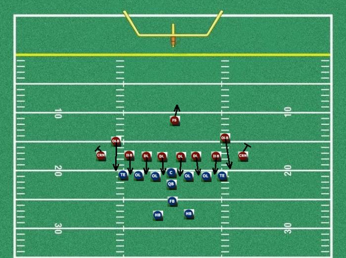 Free Youth Football Defense Plays Football Plays For Defense