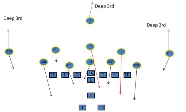 Swarming 53 Defense Playbook