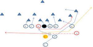 Pistol Offense Quarterback Counter Play
