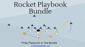 Rocket Playbook Bundle