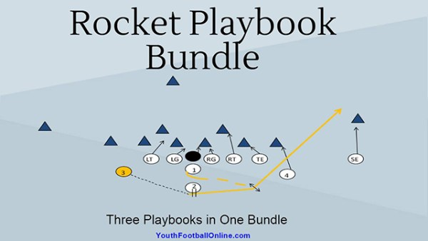 Rocket Playbook Bundle