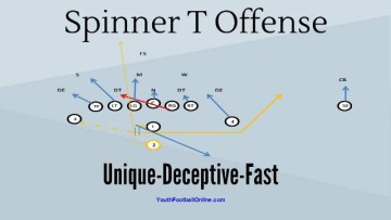 Spinner T Playbook