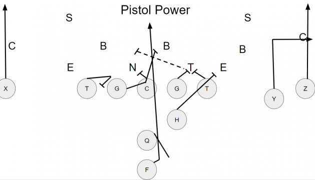 Pistol Power Play