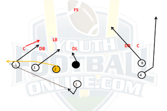 Rub Route Passing Play