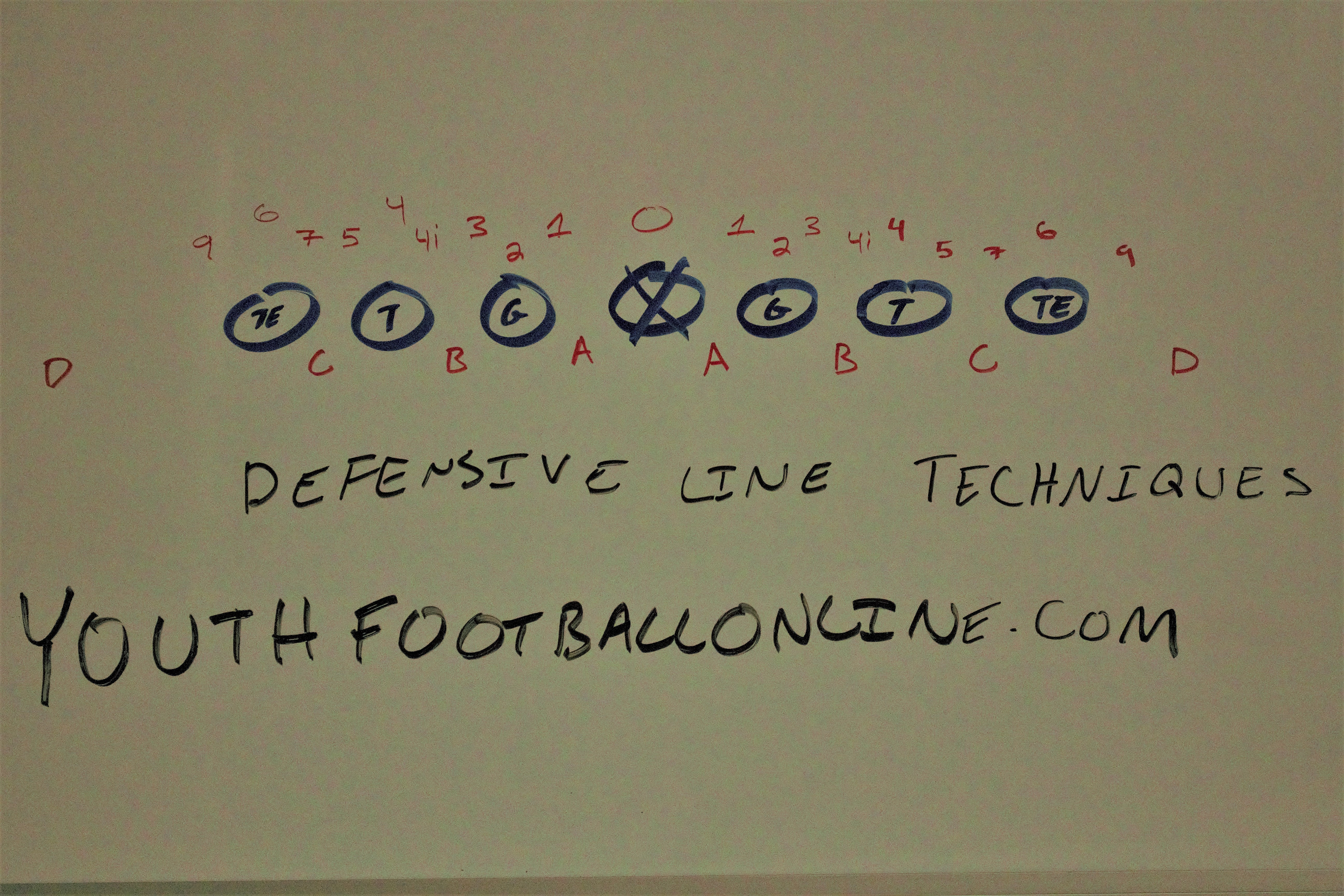 Defensive Line Gaps And Techniques In Youth Football
