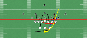 Power out of the Diamond Formation