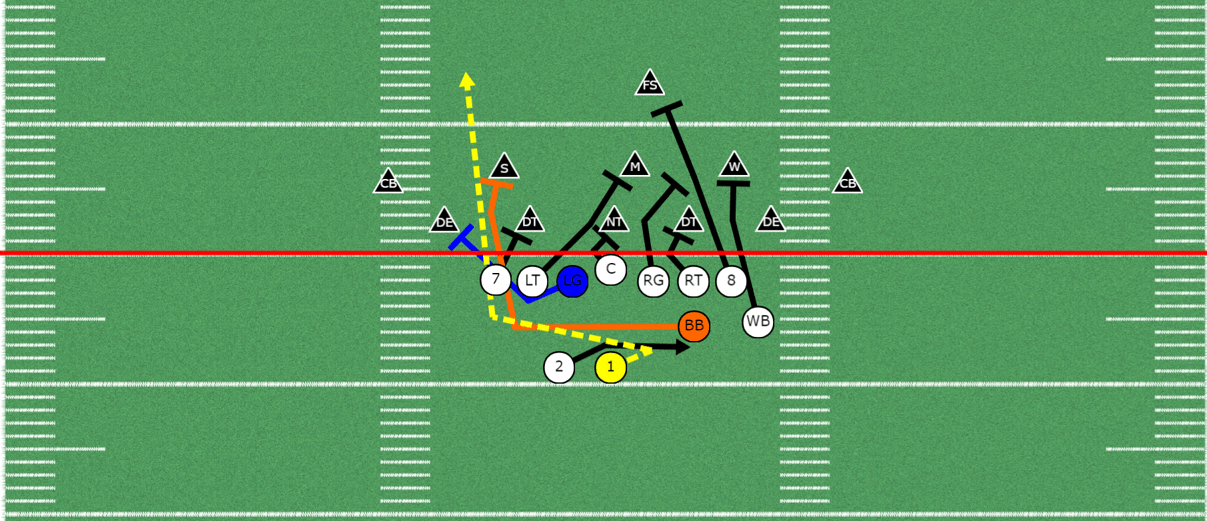 Offense single playbooks wing Beast Counter
