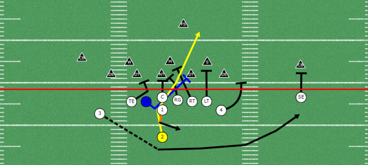 Tackle Over Trap Play