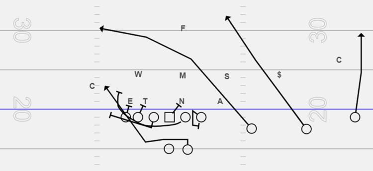 Trio Formation Buck Sweep