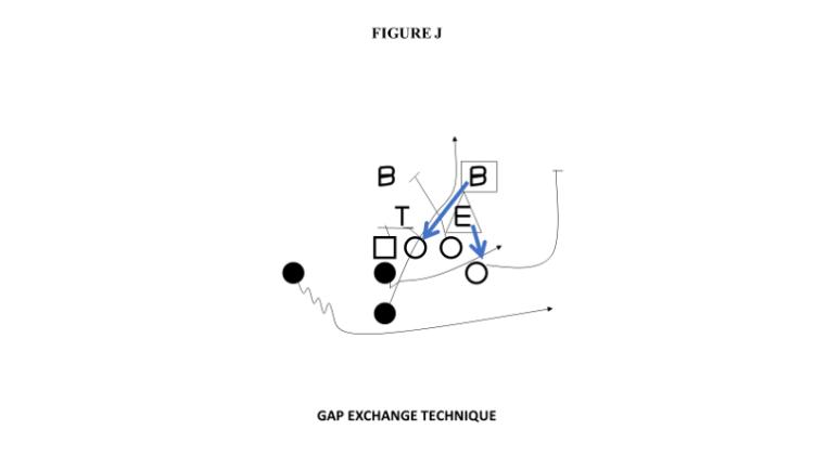 gap exchange technique