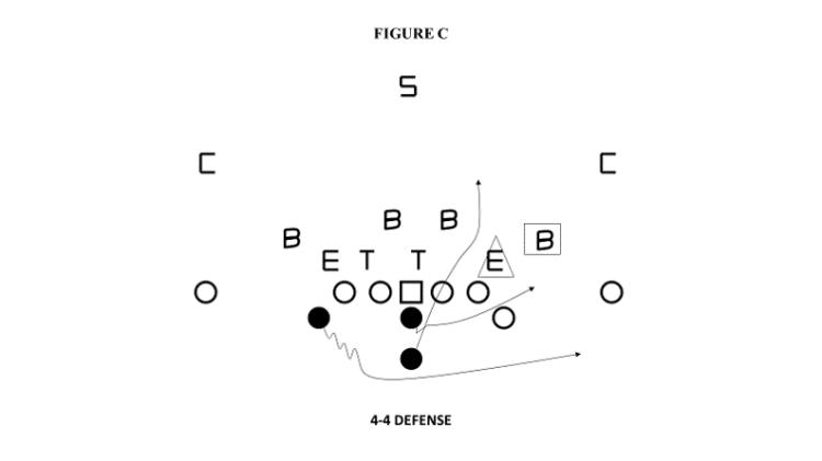 option vs 4-4 defense