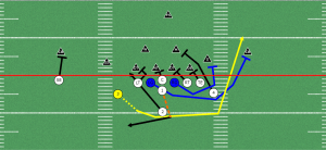 Wing T Formation Buck Sweep Play