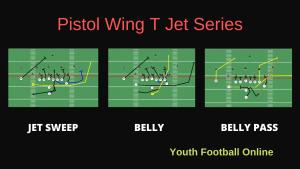 Pistol Wing T Jet Series