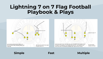 Lightning 7 on 7 Flag Football Playbook & Plays