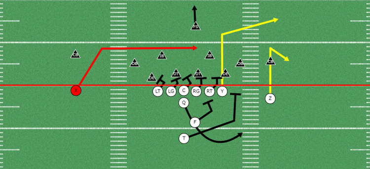 sprint out passing concept