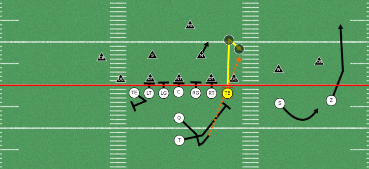Stick Route Tight-end