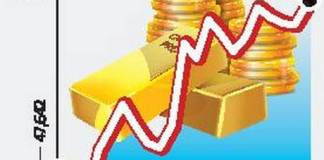 Gold, silver on an uptrend
