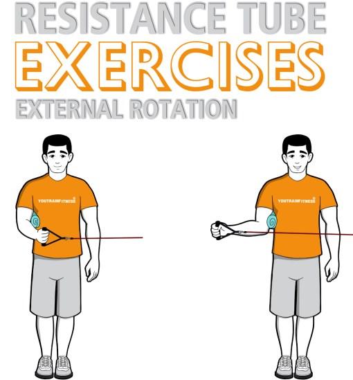 Resistance Tube Standing External Rotation