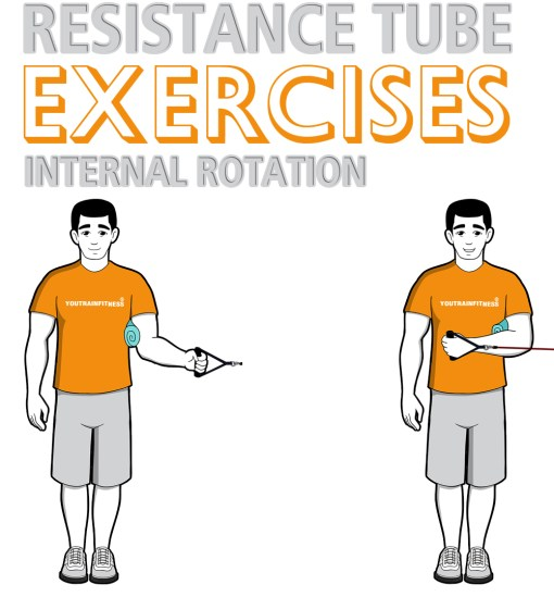 Resistance Tube Standing Internal Rotation