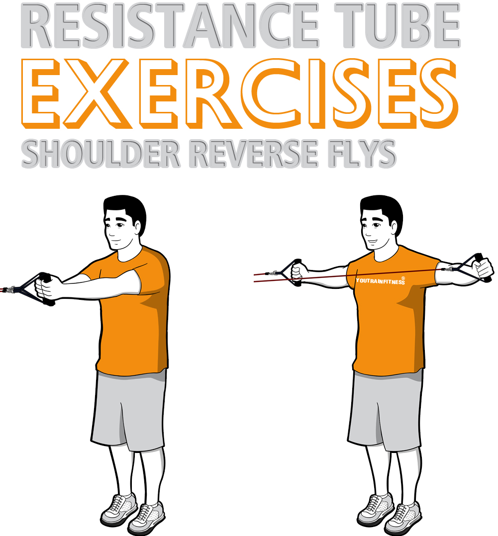 11 Resistance Tube And Band Exercises For Home Office Or Travel