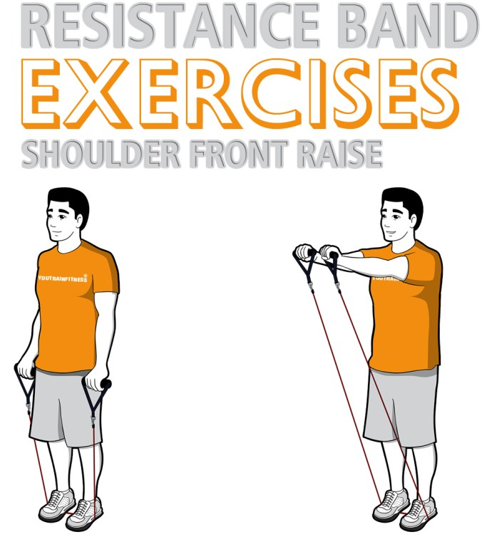Resistance Bands And Resistance Tubes Workout For Home Or Travel