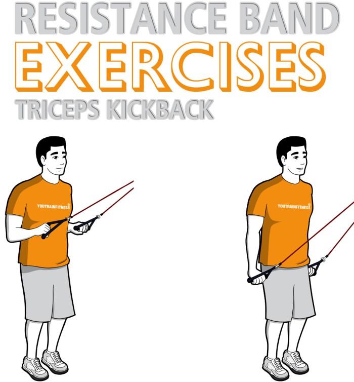 Resistance Band Triceps Kickback